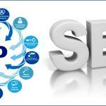 Singapore SEO Services Company